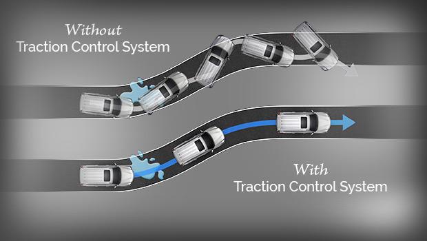 Hệ thống chống trượt TCS là một trong những hệ thống an toàn quan trọng trên xe.
