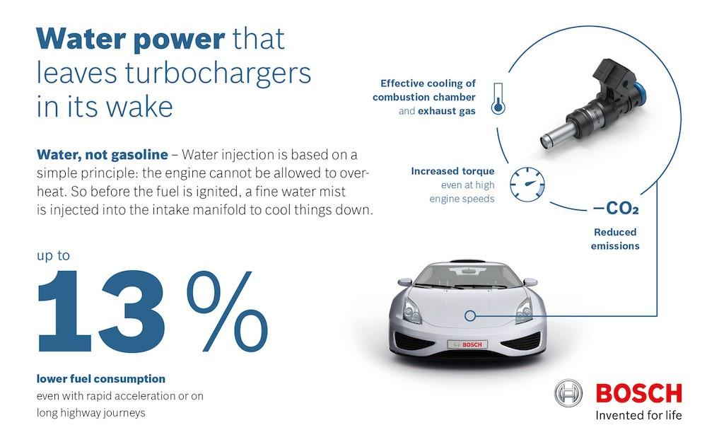 Công nghệ phun nước vào động cơ WaterBoost có gì đặc biệt?