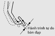 Kiểm tra hành trình tự do của bàn đạp phanh