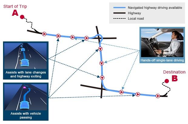Dữ liệu bản đồ 3D độ phân giải cao của Navigate Driving