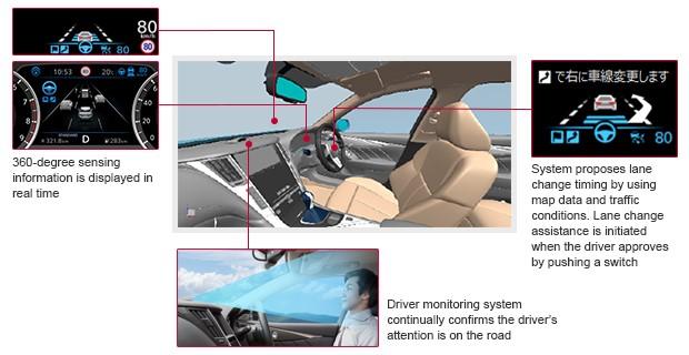 https://news.oto-hui.com/wp-content/uploads/2019/08/he-thong-ho-tro-nguoi-lai-the-he-moi-navigate-driving-9.jpg