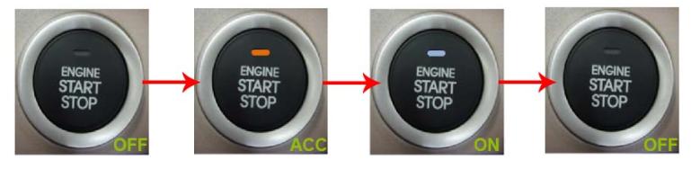 Chuyển đổi các chế độ trên nút Engine Start Stop