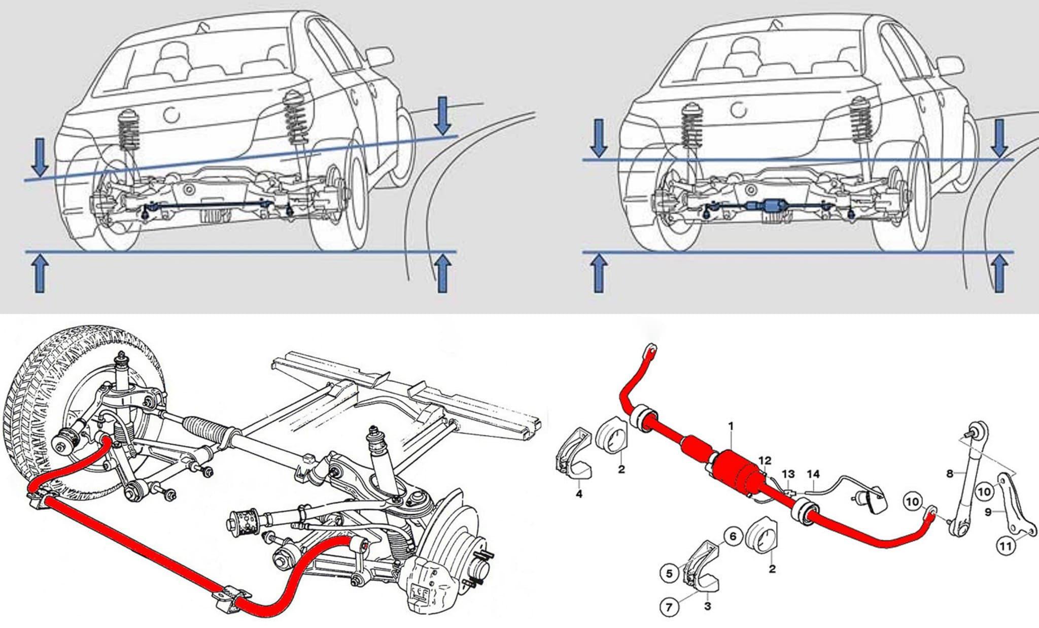 Ở hình trên, thay vì sử dụng một thanh kim loại liền khối, BMW đã thiết kế thành hai thanh độc lập (hình bên phải).