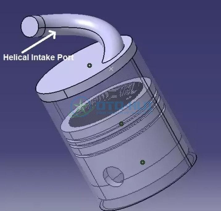 Một thiết kế dẫn khí thí nghiệm ở kiểu Swirl