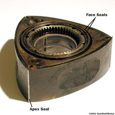 Rotor bên trong động cơ xoay Wankel.
