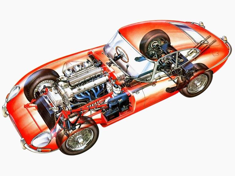Bên trong chiếc Jaguar E-Type